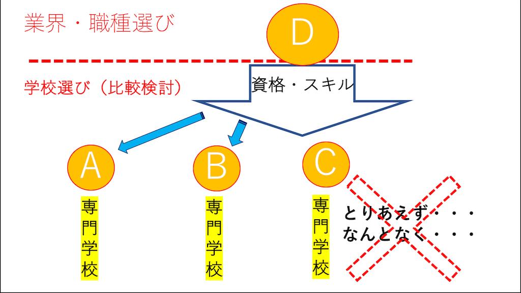 f:id:masayoshifurugen:20200223062445p:image