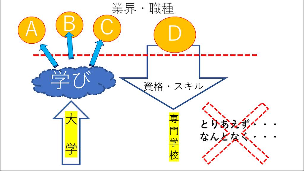 f:id:masayoshifurugen:20200223062518p:image
