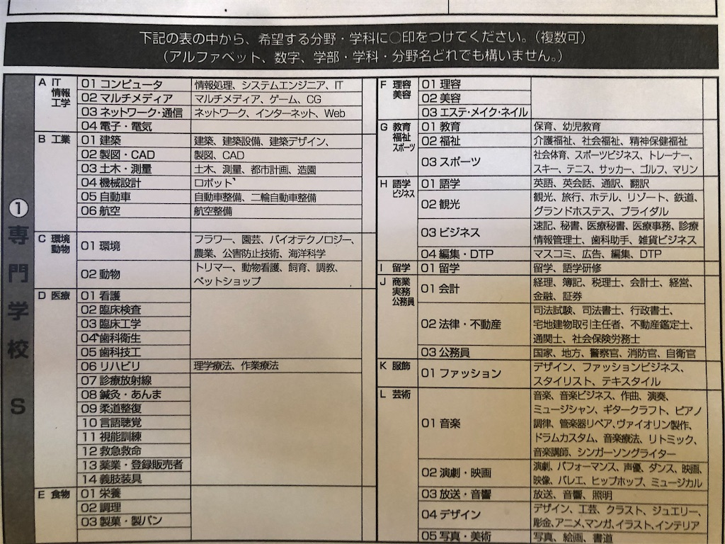 f:id:masayoshifurugen:20200223100614j:image