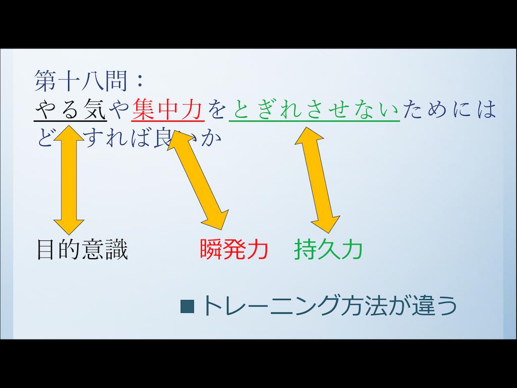 f:id:masayoshifurugen:20210110221856p:image