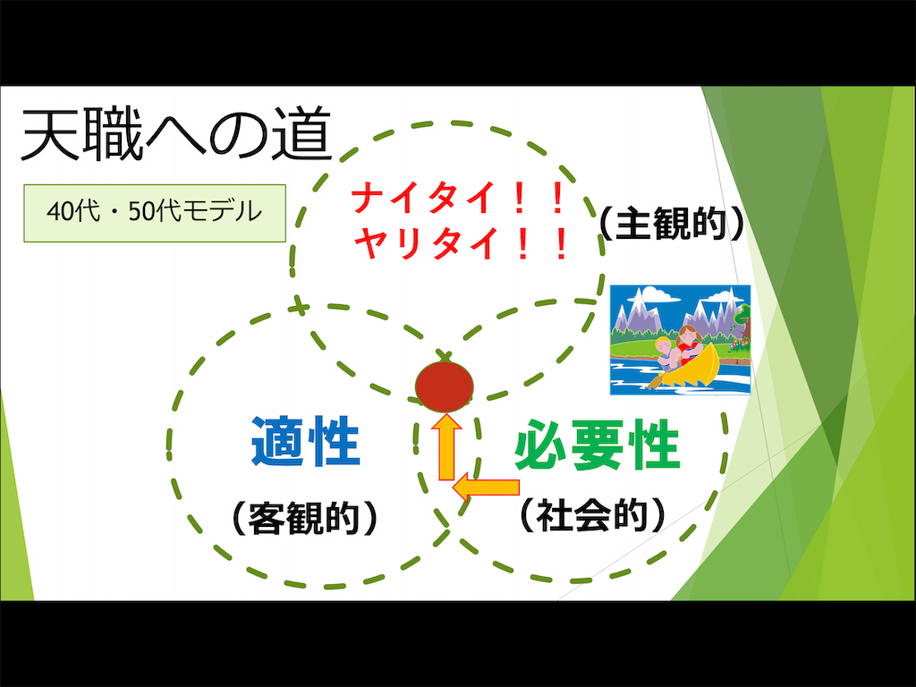 f:id:masayoshifurugen:20210116222242p:image