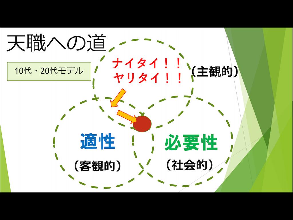 f:id:masayoshifurugen:20210116222320p:image