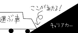 f:id:masayuki0705:20170320190536p:plain