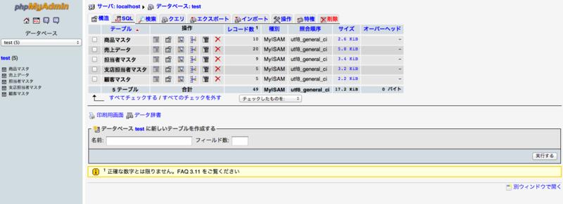 f:id:masayuki5160:20120422001917p:image:w640