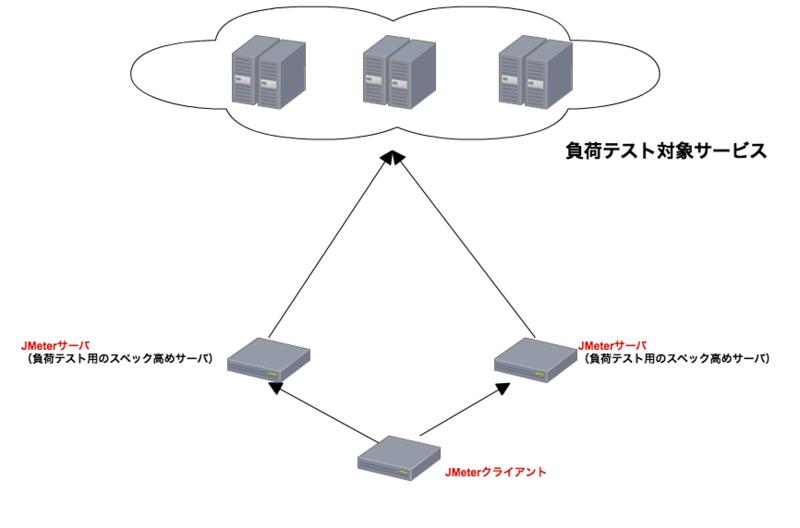 f:id:masayuki5160:20130127195604p:image