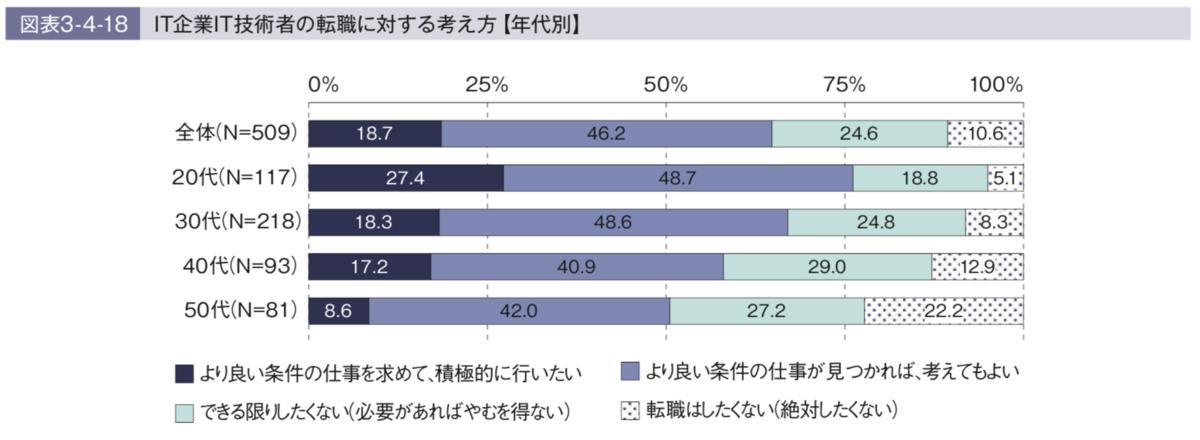 f:id:masayuki5160:20200215095815p:plain