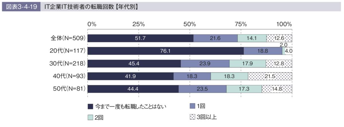 f:id:masayuki5160:20200215095831p:plain