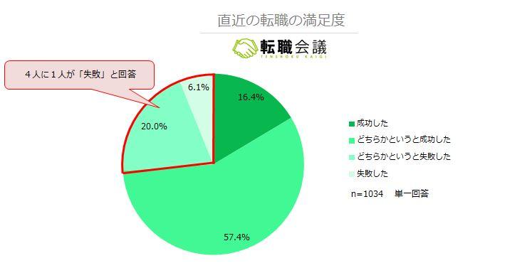 f:id:masayuki5160:20200215100742j:plain
