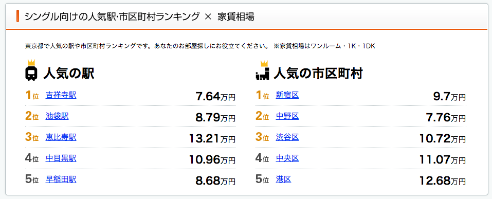 f:id:masayuki5160:20200406095354p:plain