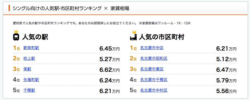 f:id:masayuki5160:20200406095512p:plain