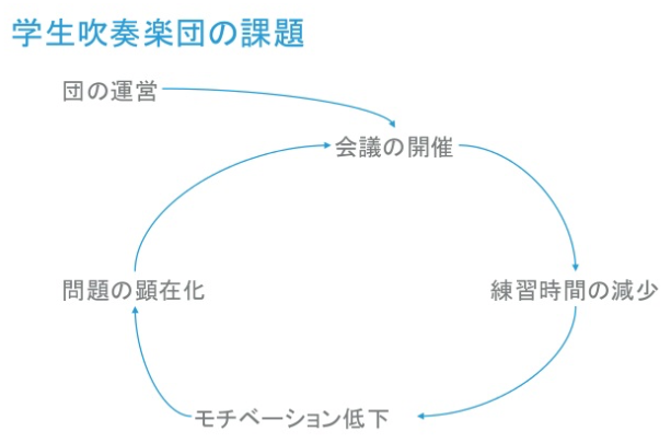 f:id:masayuki610930:20170507153057p:plain