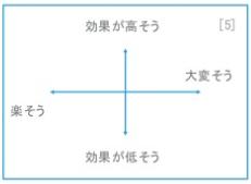 f:id:masayuki610930:20170507161542p:plain