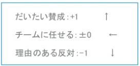 f:id:masayuki610930:20170507162038p:plain