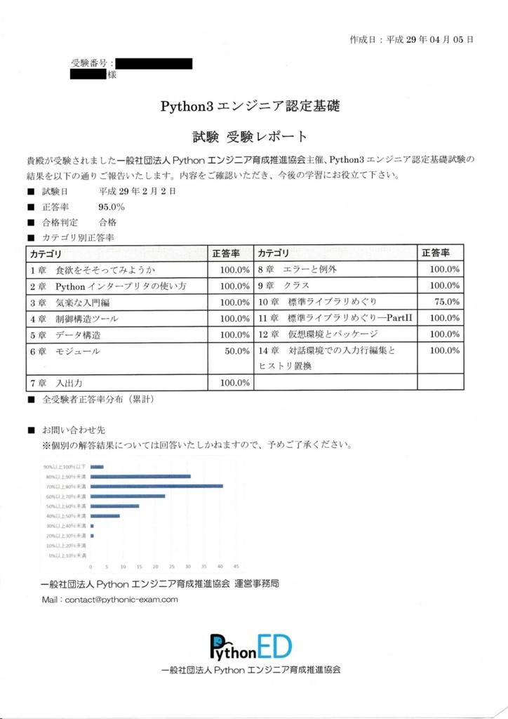 f:id:masayuki_kato:20170415152230j:plain
