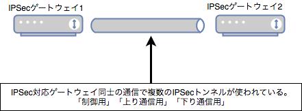 f:id:masayuki_kato:20170530235801p:plain