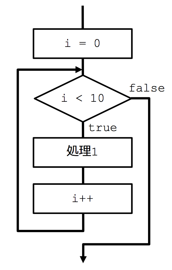 f:id:masayuki_kato:20170624154513p:plain
