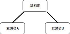 f:id:masayuki_kato:20170702132633j:plain