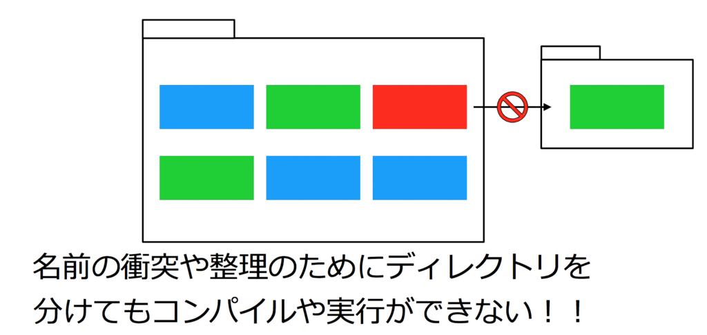 f:id:masayuki_kato:20170719225703p:plain