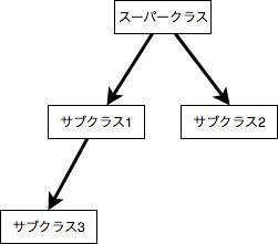 f:id:masayuki_kato:20170726234604j:plain