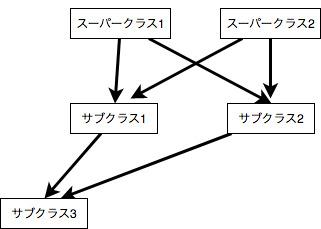 f:id:masayuki_kato:20170726235900j:plain