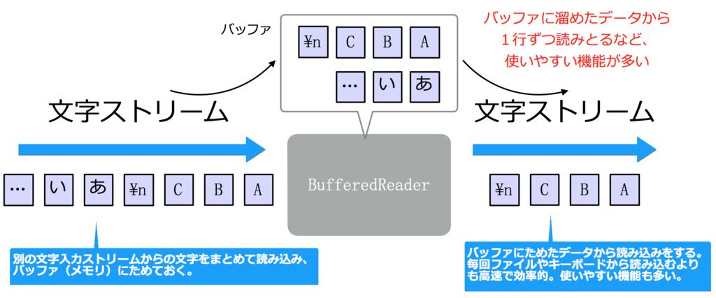 f:id:masayuki_kato:20170804215716p:plain