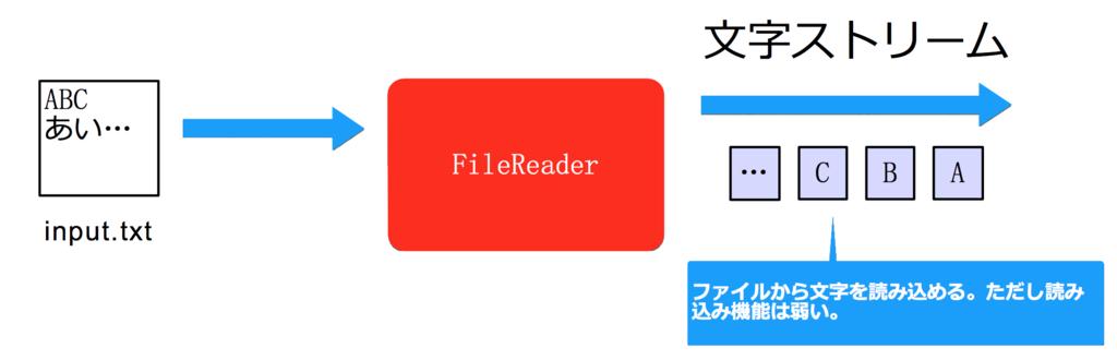 f:id:masayuki_kato:20170804221135p:plain