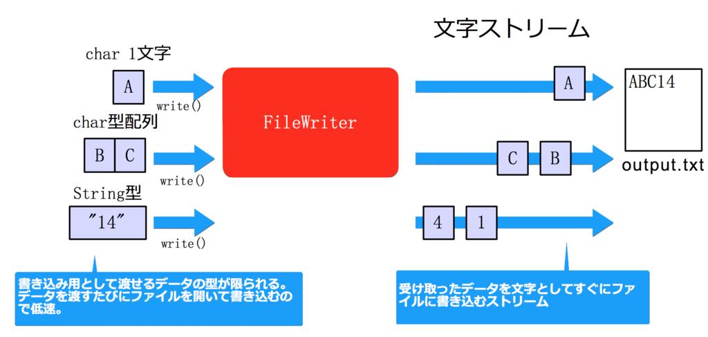 f:id:masayuki_kato:20170804224810p:plain