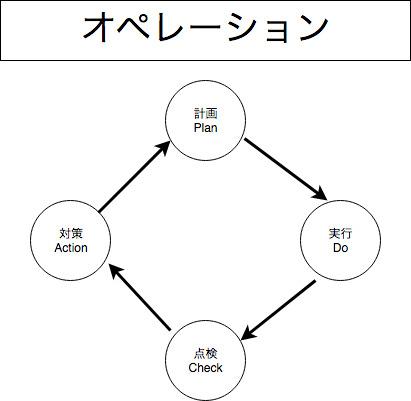 f:id:masayuki_kato:20170903154253j:plain
