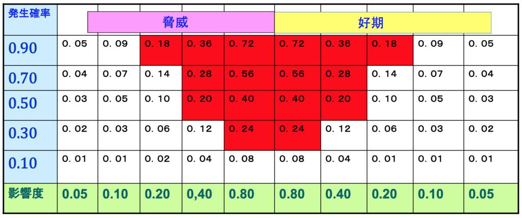 f:id:masayuki_kato:20170904215755p:plain