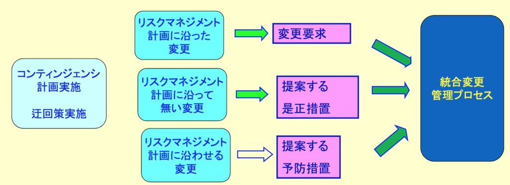 f:id:masayuki_kato:20170910160610p:plain