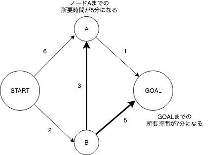 f:id:masayuki_kato:20171006105434j:plain