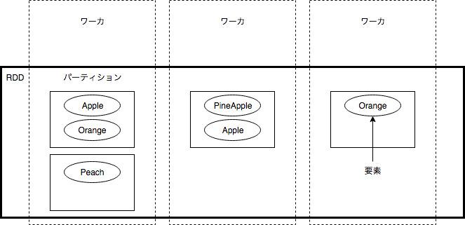 f:id:masayuki_kato:20171006135134j:plain