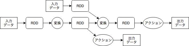f:id:masayuki_kato:20171006140459j:plain