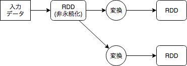 f:id:masayuki_kato:20171006144728j:plain