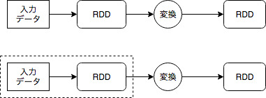 f:id:masayuki_kato:20171006212355j:plain