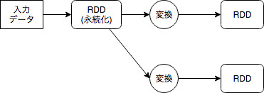f:id:masayuki_kato:20171006212814j:plain