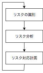 f:id:masayuki_kato:20171010231842j:plain