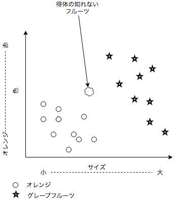 f:id:masayuki_kato:20171011104659j:plain
