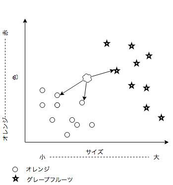 f:id:masayuki_kato:20171011105258j:plain