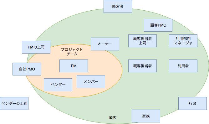 f:id:masayuki_kato:20171011171103j:plain