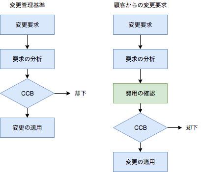 f:id:masayuki_kato:20171011195334j:plain
