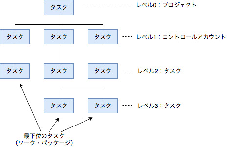 f:id:masayuki_kato:20171011204137j:plain