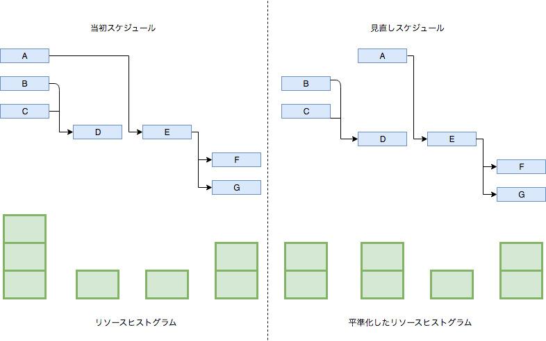 f:id:masayuki_kato:20171011212513j:plain