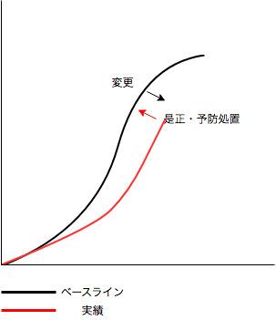 f:id:masayuki_kato:20171012110005j:plain
