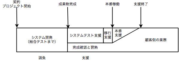 f:id:masayuki_kato:20171013102010j:plain