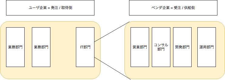 f:id:masayuki_kato:20171206152901j:plain
