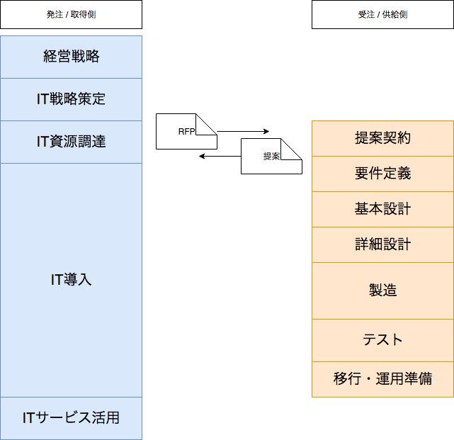 f:id:masayuki_kato:20171206154500j:plain