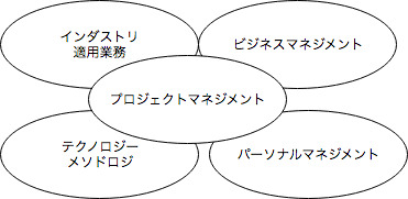 f:id:masayuki_kato:20171216103821j:plain