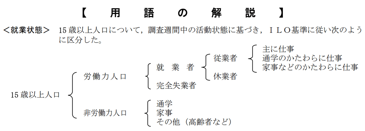 f:id:masayukismjp:20191214075430p:plain