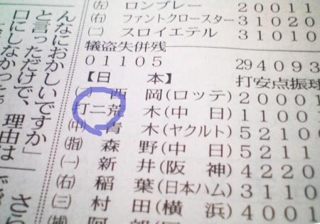 二・ニ問題@中日新聞(2008年8月16日付朝刊)